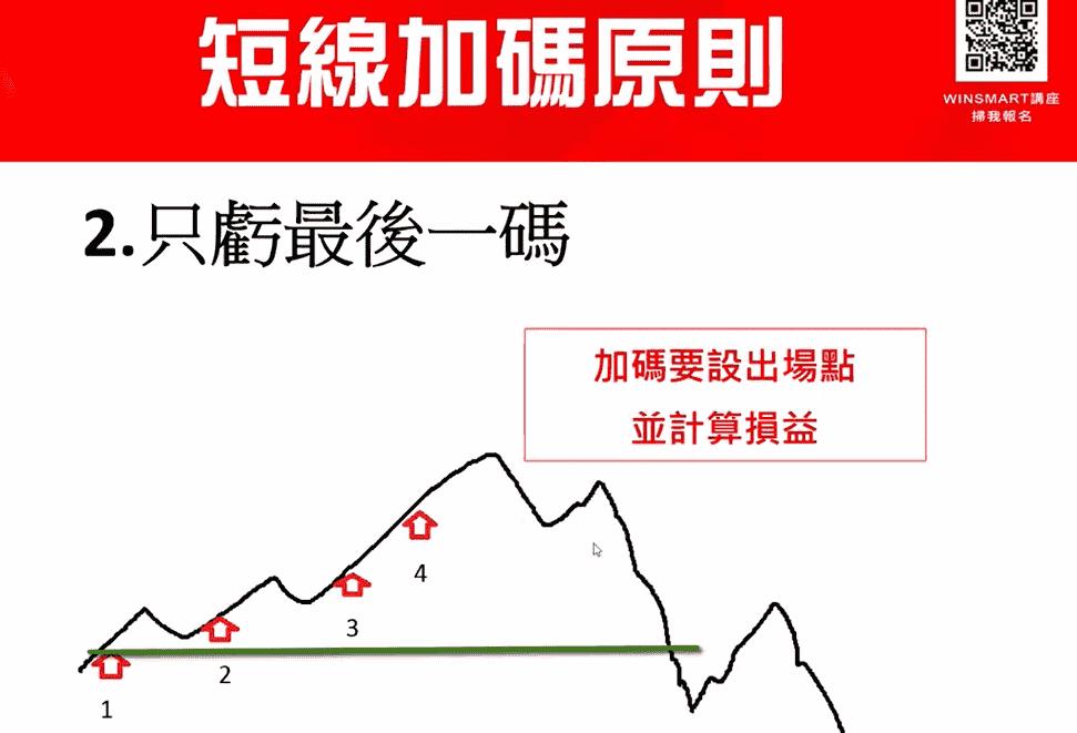 期貨短線加碼,3步驟用小風險換取大利潤_短線加碼原則2