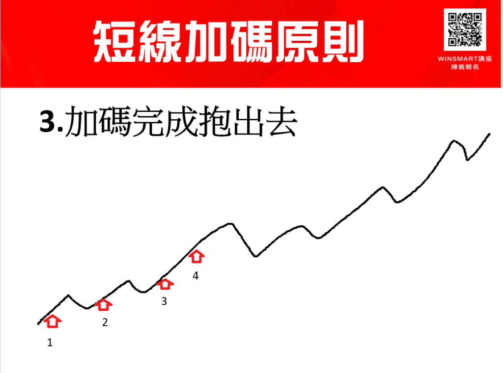 期貨短線加碼,3步驟用小風險換取大利潤_短線加碼原則3