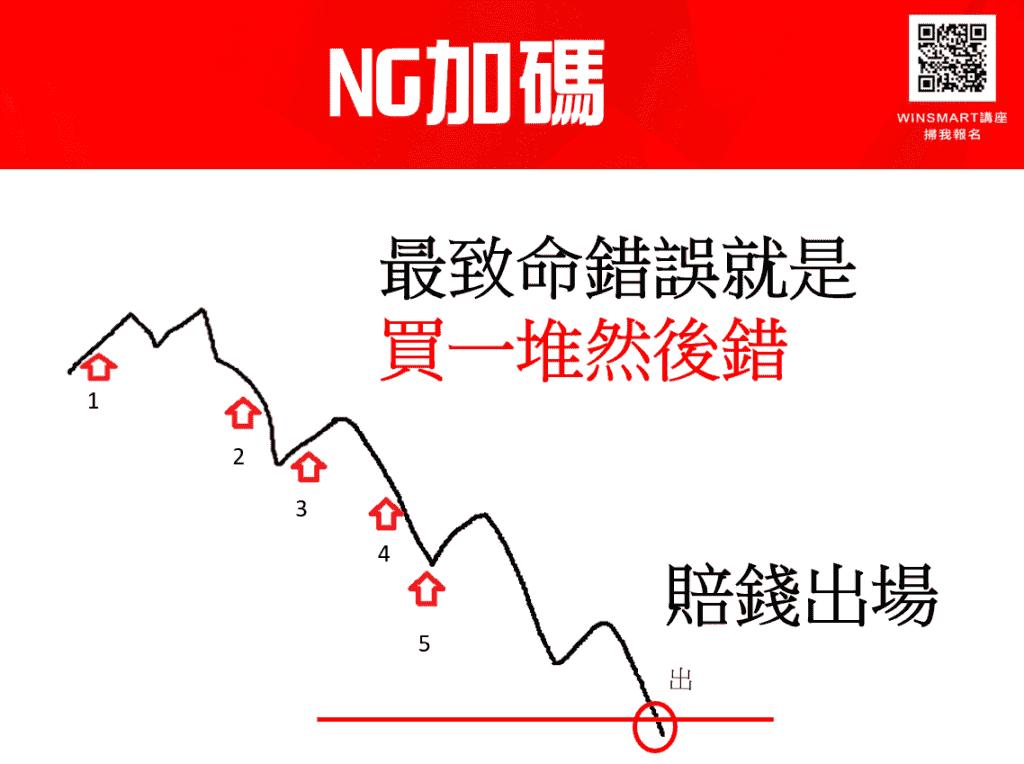 期貨短線加碼,3步驟用小風險換取大利潤_NG加碼2