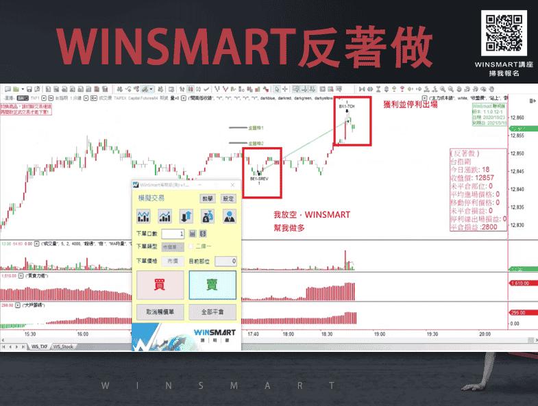 5分鐘學會期貨史上最強交易法:反著做竟然賺更多_WINSMART反著做多
