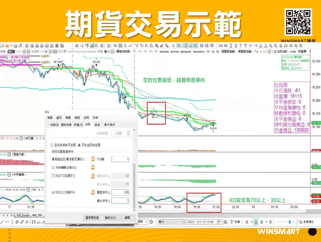 10分鐘學會超好用KD指標,應用在股票和期貨交易_示範3