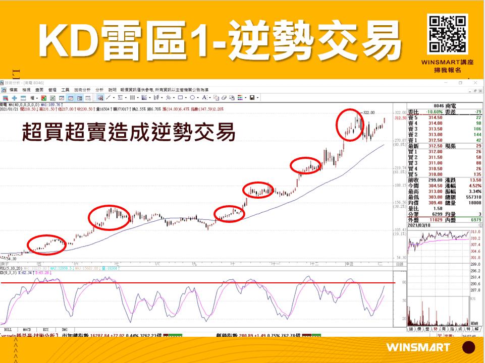10分鐘學會超好用KD指標,應用在股票和期貨交易_逆勢交易