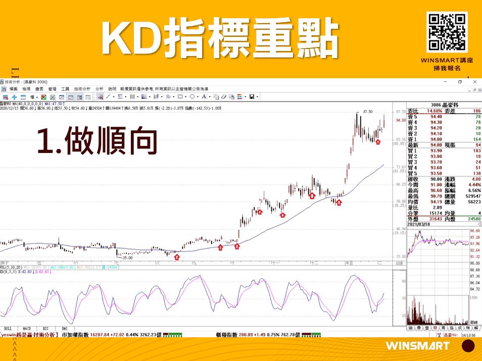 10分鐘學會超好用KD指標,應用在股票和期貨交易_KD指標重點2