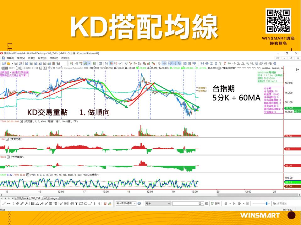 10分鐘學會超好用KD指標,應用在股票和期貨交易_KD搭配均線2