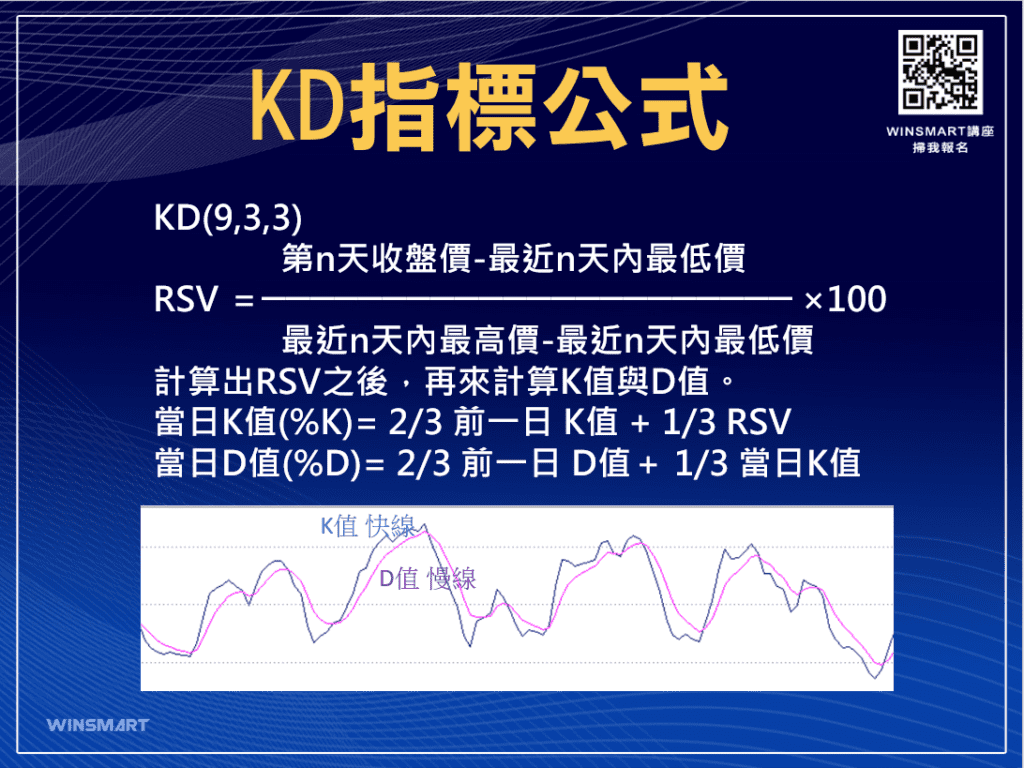 技術分析KD指標教學,交易強勢股大賺1波,用在台指期也犀利-_公式