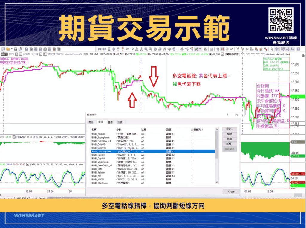 技術分析KD指標教學,交易強勢股大賺1波,用在台指期也犀利-_示範3