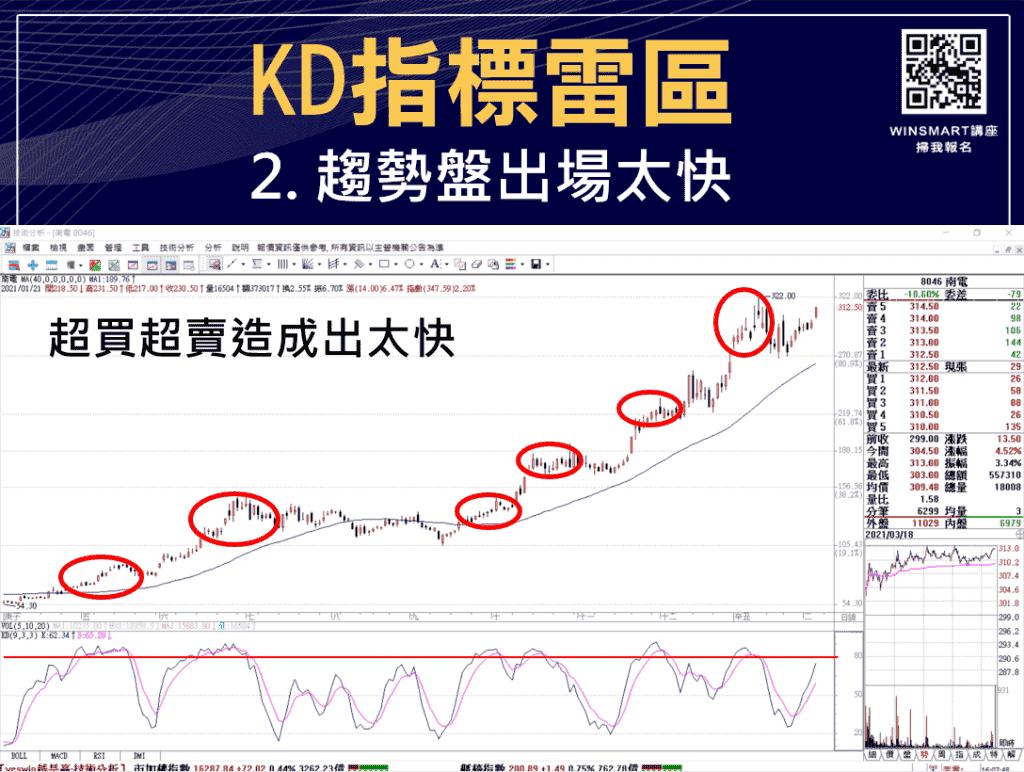 技術分析KD指標教學,交易強勢股大賺1波,用在台指期也犀利-_雷區1