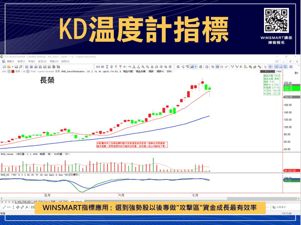 技術分析KD指標教學,交易強勢股大賺1波,用在台指期也犀利-_KD溫度計5