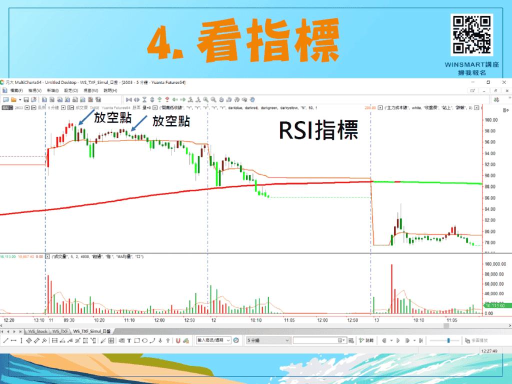 RSI指標10